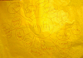 Students' web of ideas about myths